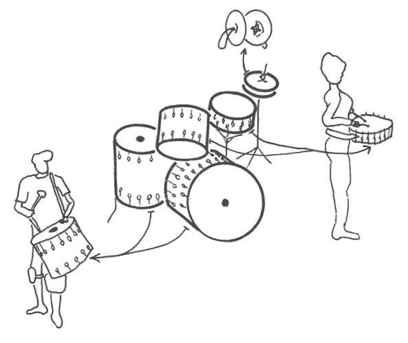 Drum Set Outline Liberate Your Drum Set